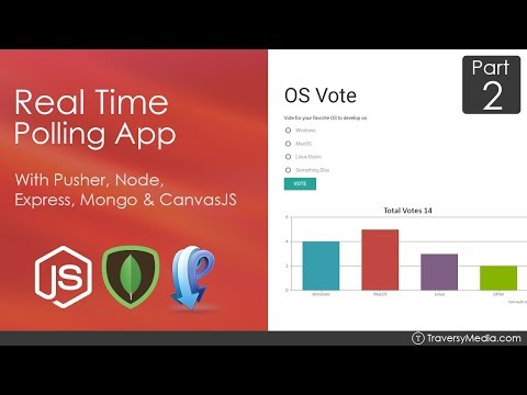 Node.js & Pusher Real Time Polling App [2] - Front End JS & Chart