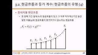 공학경제 : 경제적 등가 계산 (2)