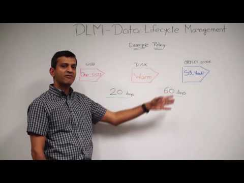 Zaloni Zip: Data Lifecycle Management