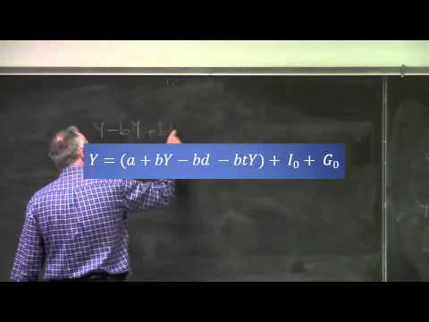 how to calculate equilibrium national income