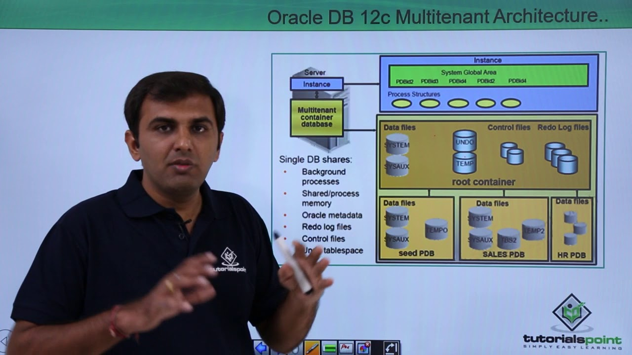 Oracle DB 12c - Multitenant Architecture