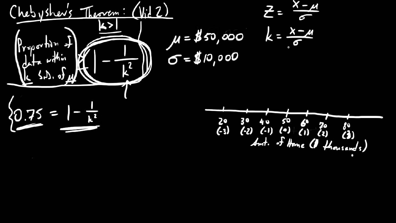 Chebyshev's Theorem Video #2 - YouTube
