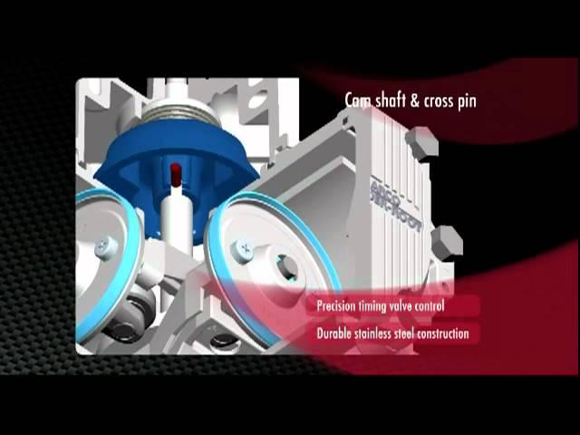 The Horizon dispenser from Gilbarco Veeder-Root, Europe