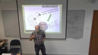 עצת ה' תקום - אימון ותקשור קבלי - שיעור 1 מתוך 3 לתחשיבי מפות