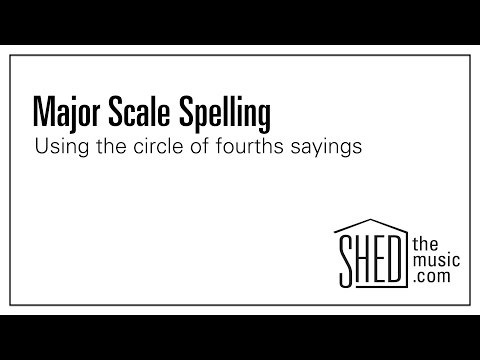 Spelling Scales using mnemonic devices