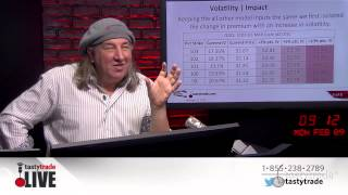 The Impact of Volatility When Trading Options | Market Measures