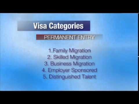 Australia Real Estate - Australia Immigration and Investment - Video 1