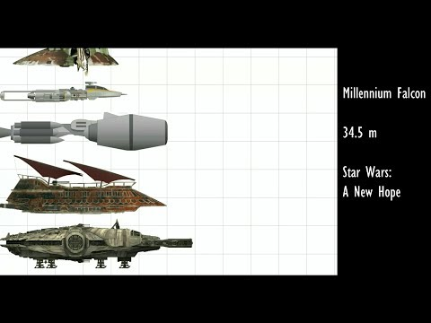 Size comparison of all ships in Star Wars: The Original Trilogy