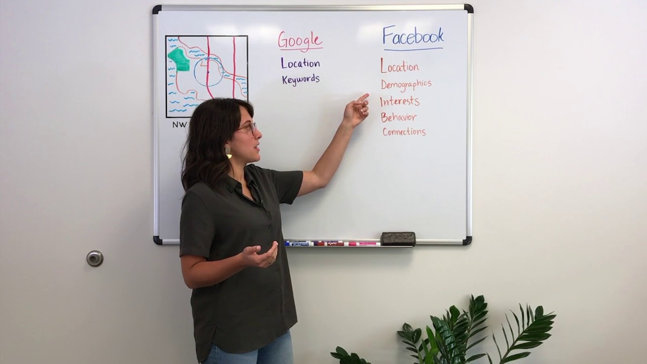 Targeting Tools for Audience Building on Google and Facebook Ads - Digital Marketing Tips