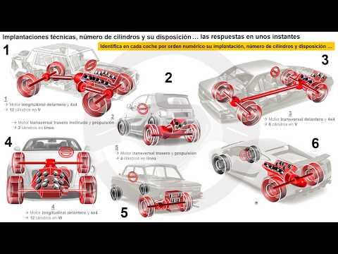 EVOLUCIÓN DE LA TECNOLOGÍA DEL AUTOMÓVIL A TRAVÉS DE SU HISTORIA - Módulo 1 (30/31)