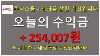 [주식스쿨]코스닥/코스피 기준선 이탈국면 - 시황 및 …