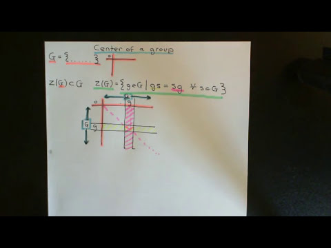 The Center of a Group
