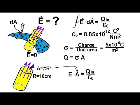 Physics - Gauss' Law (4 of 11) Electric Field Outside a Conductor