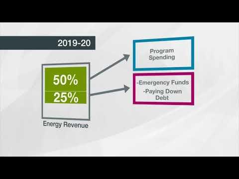 Jim Prentice televised address: Energy revenues