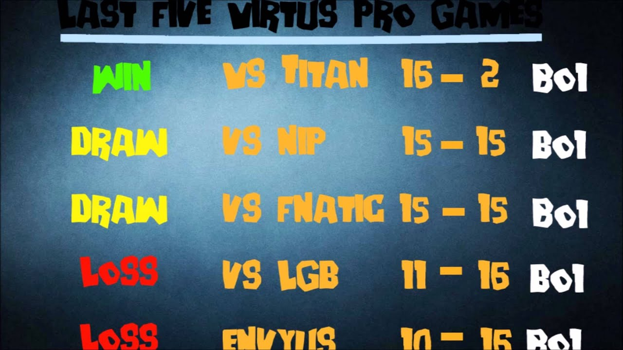 bet prediction 1 titan vs vp 11 2 15 youtube youtube