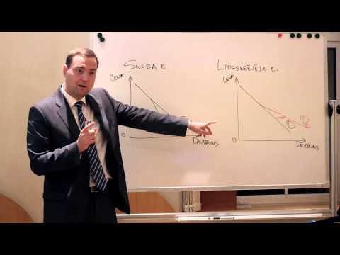 Jānis Priede. Praktiskā mikroekonomika. 1. lekcija. Pieprasījuma un piedāvājuma likumi