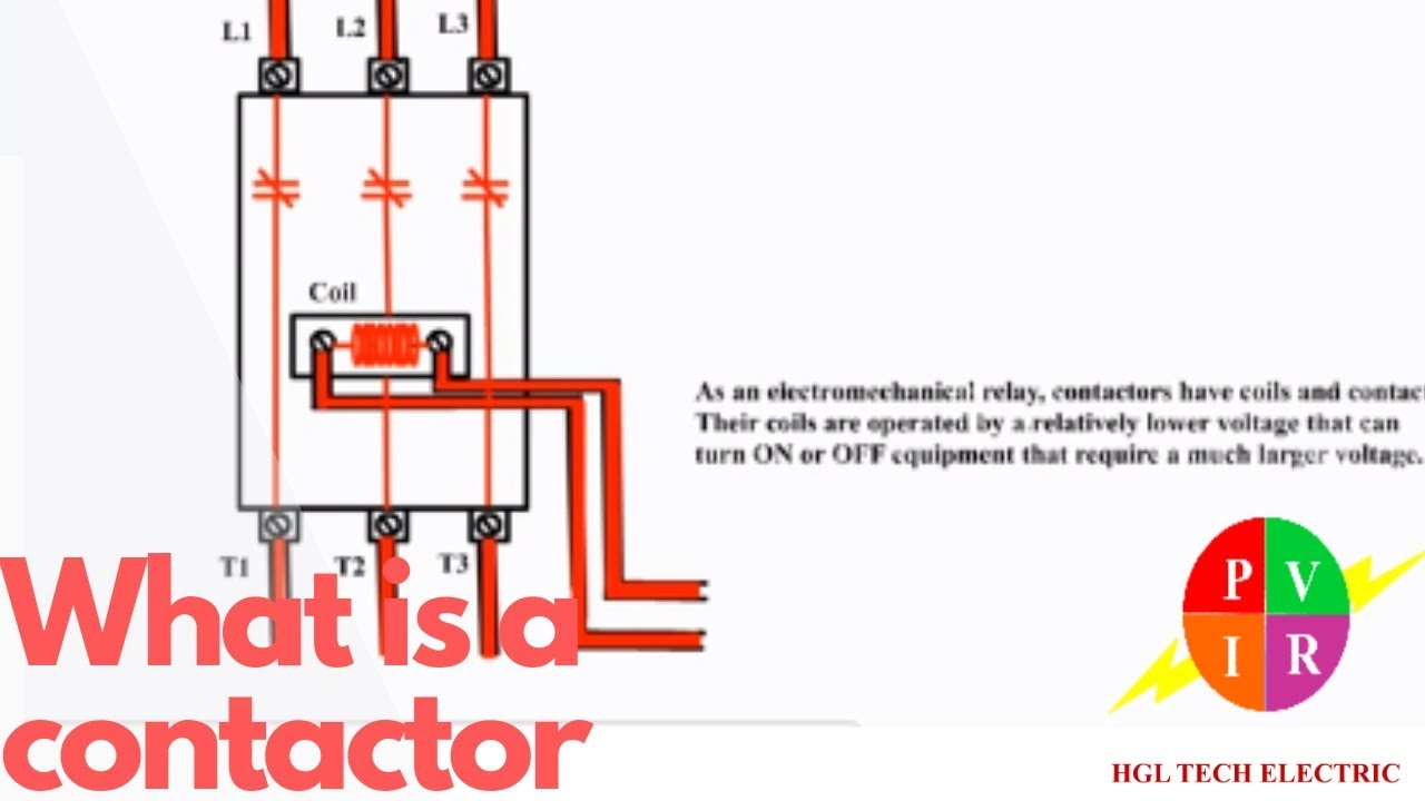 What Is A Contactor Animation How Does Work Magnetic Starter Wiring Diagram For 220