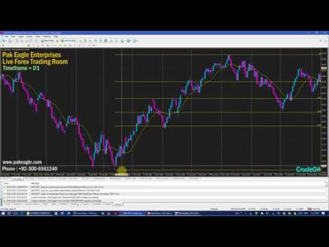 28oct16-today's-trading-overview-free-urdu-hindi-trading-analysis-and-training-in-pakistan
