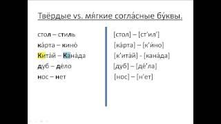 Бесплатный урок 12. Курсы русского как иностранного.