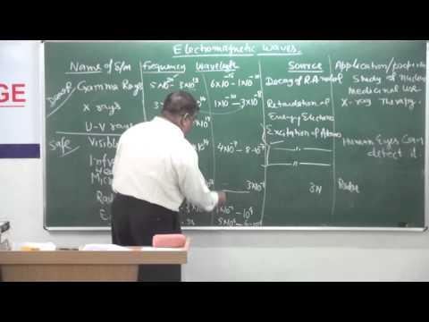 XII.6.3.Electromagnetic waves spectrum (2014) Pradeep Kshetrapal Physics