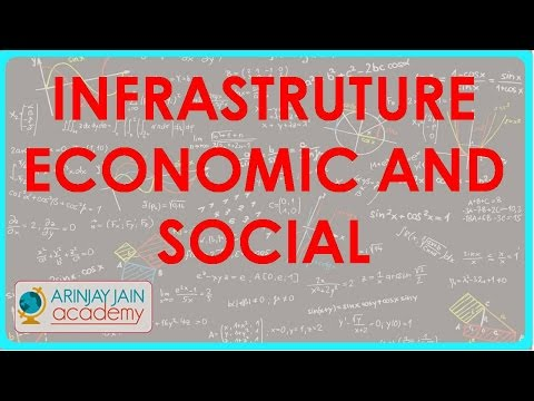 562.Class XI - CBSE, ICSE, NCERT -  Infrastructure -Kind of Infrastruture - Economic and Social