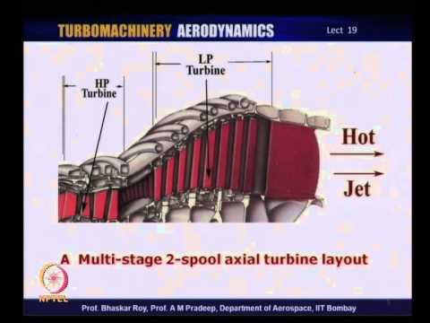 Mod-01 Lec-19 Axial Flow Turbines: Introduction to Turbines Aerothermodynamics