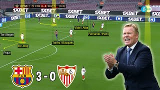 Barcelona's Incredible 2nd Leg Comeback | Barcelona vs Sevilla 3-0 | Tactical Analysis
