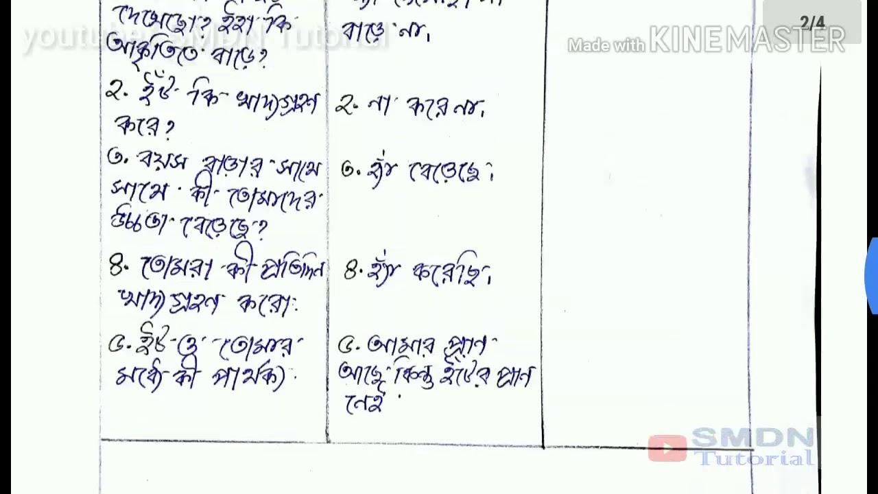 WBA 512 Lesson Plan as per NIOS Format l Full Bengali l