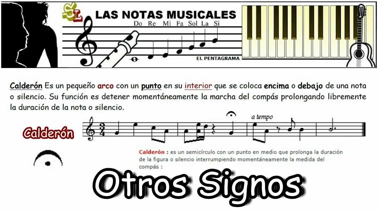 Tutorial Bsico  Significado de las Notas Musicales  las Figuras