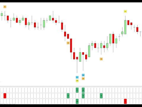 Ninjacators Tick Index Trader Suite Youtube