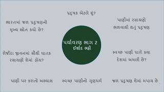 Forest Guard Bharati paper 2 ||પર્યાવરણ MCQ model paper
