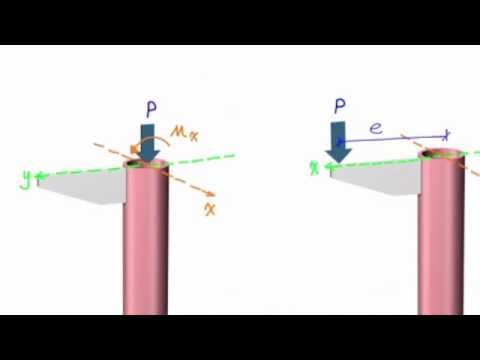 Lecture 13, Stress In Beams Subjected To Bending Moment And Axial Force (Lecture)