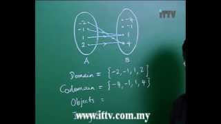 iTTV SPM Form 4 Add Mathematics Chapter 1 Functions (Introducing Set Notation) - Exam/Tips