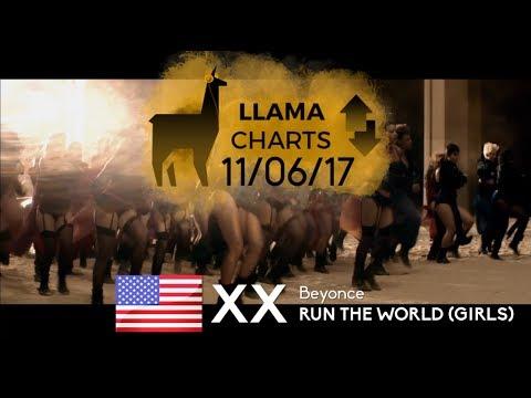 Llama Charts • Top 20 • 11/06/2017