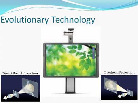Emerging Technology Presentation