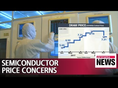 Semiconductor Supercycle Debate: Boom or Bust?