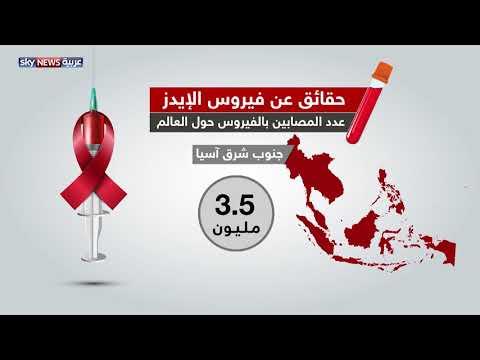 أسباب الإصابة بمرض الإيدز وسبل الوقاية منه  - نشر قبل 33 دقيقة