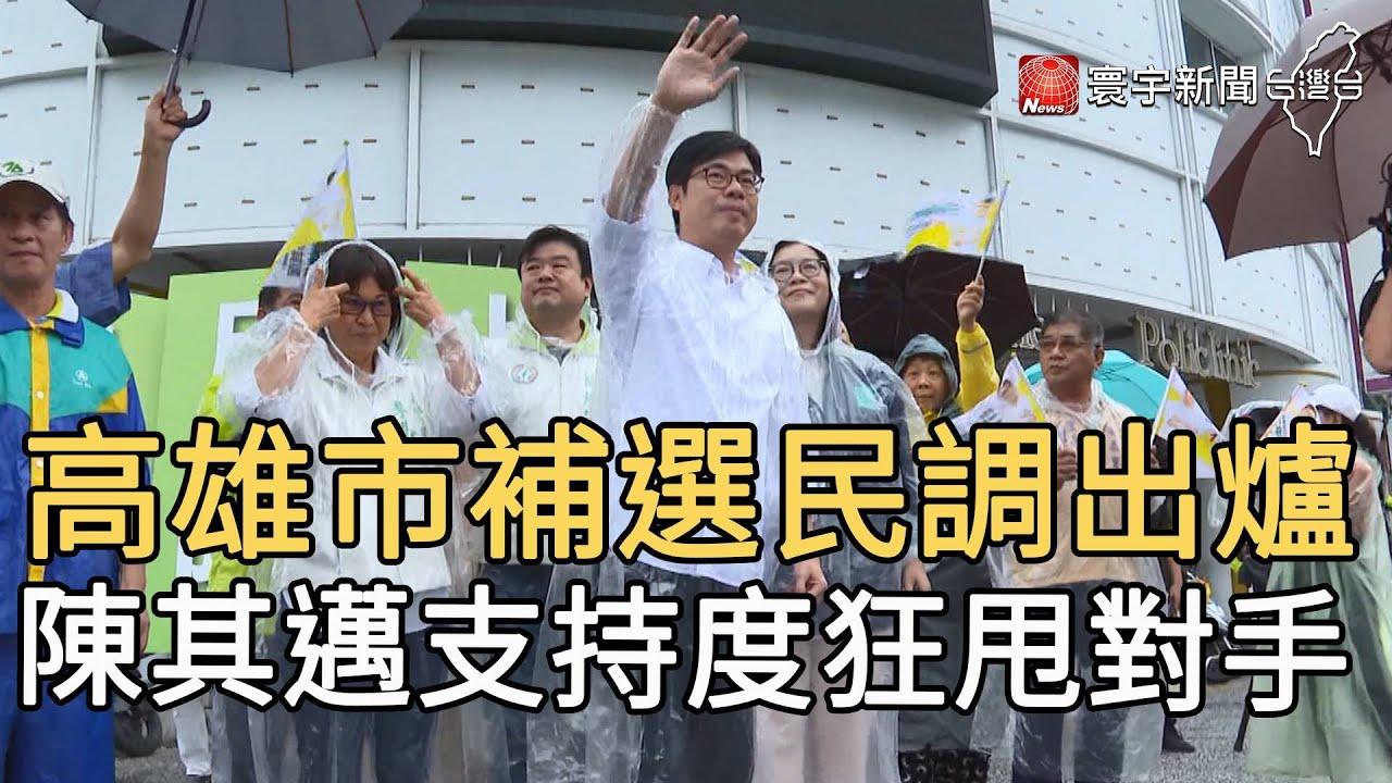 高雄市補選民調出爐 陳其邁支持度狂甩對手 寰宇新聞20200803