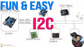 Fun And Easy I2C -  How I2C Protocol Works
