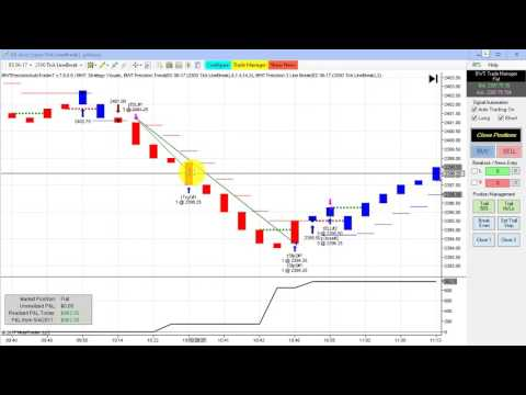 Automated Trading, Day Trading, Algo Trading, Ninjatrader Strategy Crude Oil, 30Year Bonds
