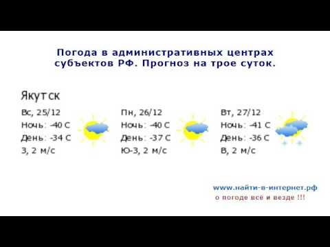 Погода сегодня, завтра, видео прогноз погоды на 3 дня 25.12.2016