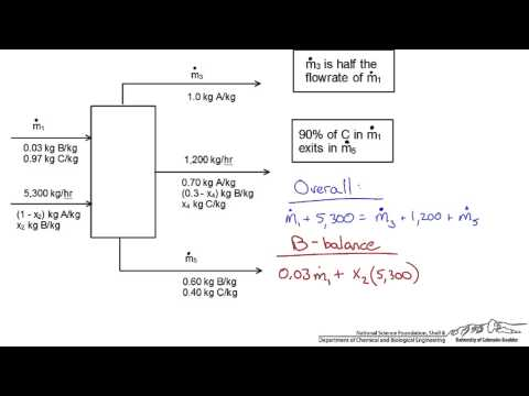 Performing A Material Balance On A Single Unit