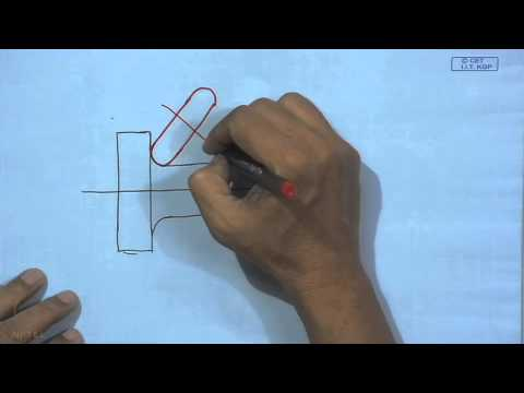 Mod-01 Lec-29 Mechanical, Chemical and Ion-Assisted Method