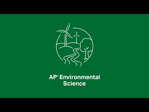 AP Environmental Science: 5.5-5.7, 5.14-5.15 Irrigation, Pest Control, And Sustainable Agriculture
