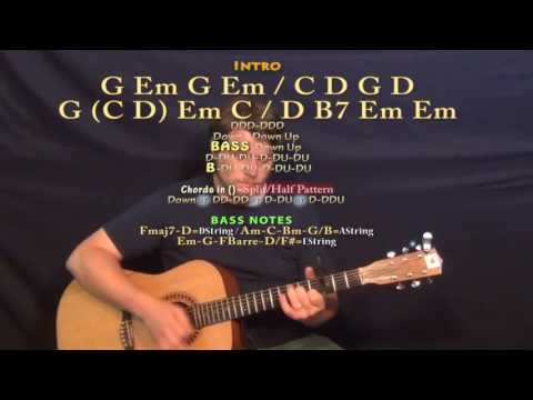Hallelujah (Pentatonix) Guitar Lesson Chord Chart - Capo 3rd