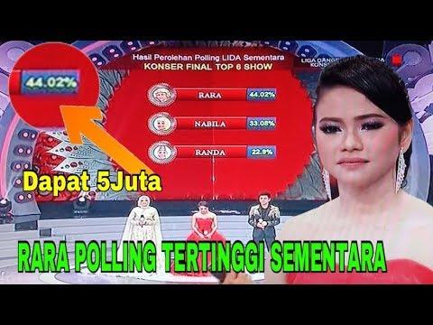 Rara (Sumatera Selatan) POLLING TERTINGGI SEMENTARA | Top 6 Group 1 Show LIDA Liga Dangdut Indonesia
