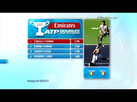 Emirates ATP Rankings Update 6 April 2015