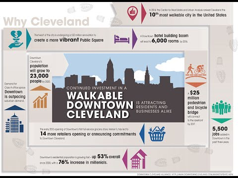 Why Cleveland: Downtown Cleveland Investment