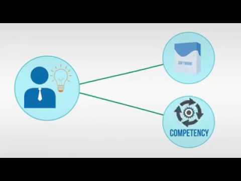 Synergy School of Business Skills CHANDIGARH