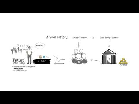 Future Bank Today | Episode 3: Bitcoin - A Brief History of Virtual Currencies